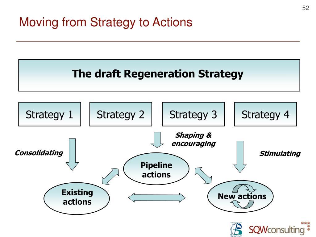 The draft Regeneration Strategy
