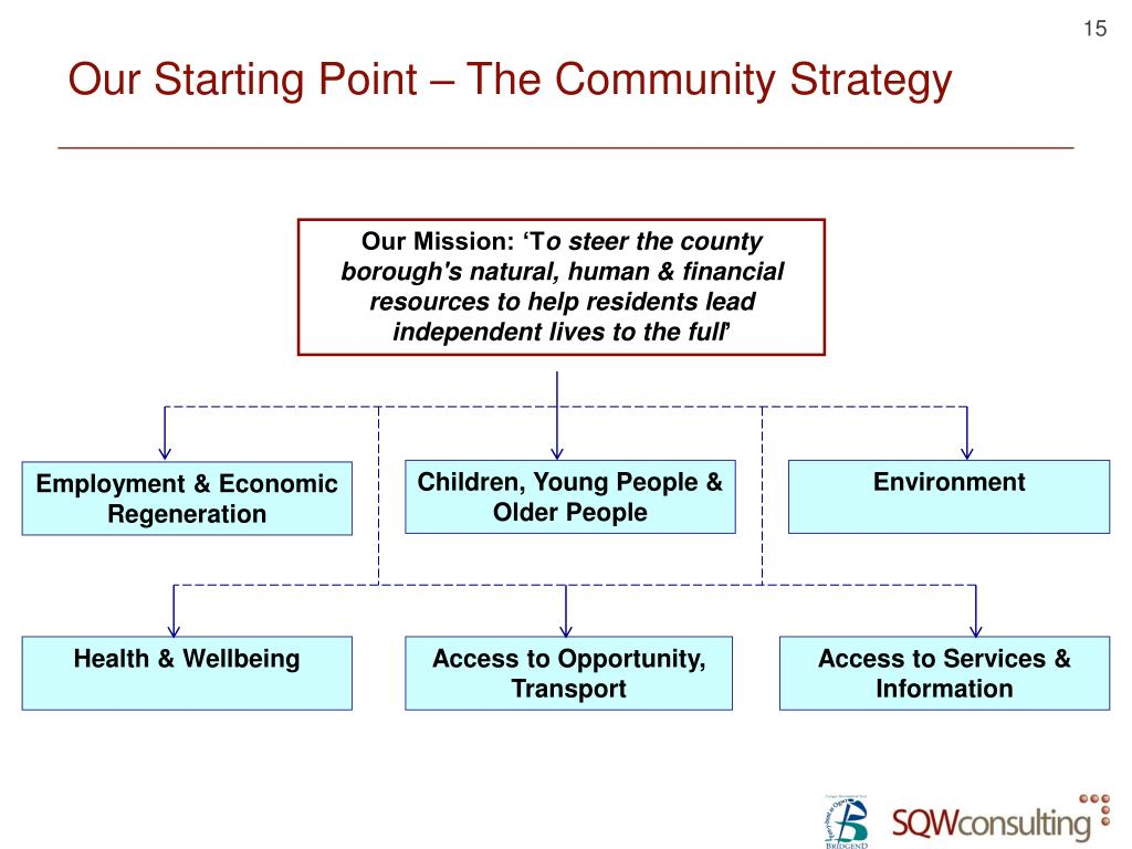 Children, Young People & Older People