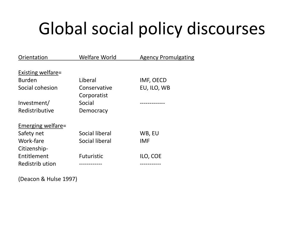 Global social policy discourses