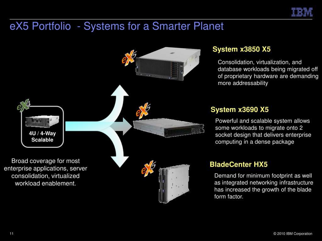 eX5 Portfolio  - Systems for a Smarter Planet