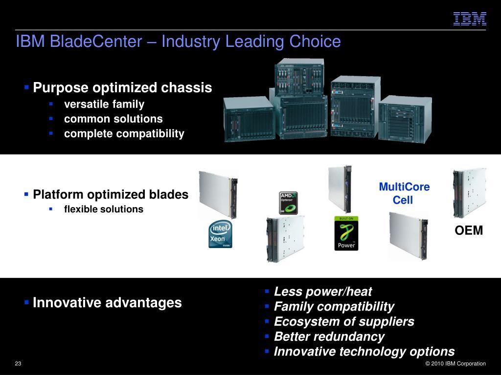 IBM BladeCenter – Industry Leading Choice