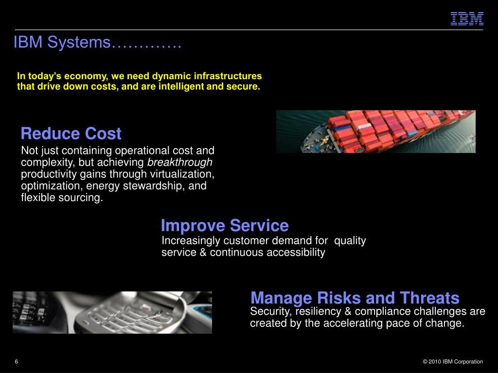 IBM Systems………….