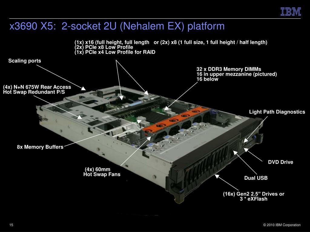 x3690 X5:  2-socket 2U (Nehalem EX) platform