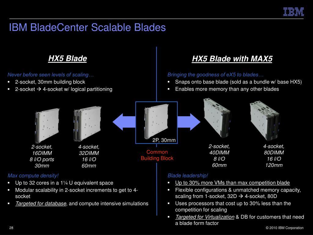 IBM BladeCenter Scalable Blades