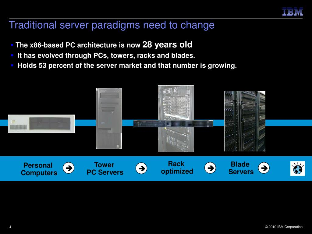 Traditional server paradigms need to change