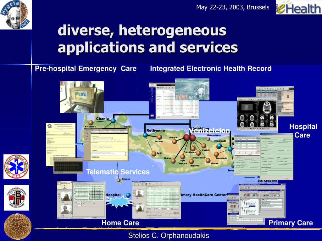 diverse, heterogeneous applications and services