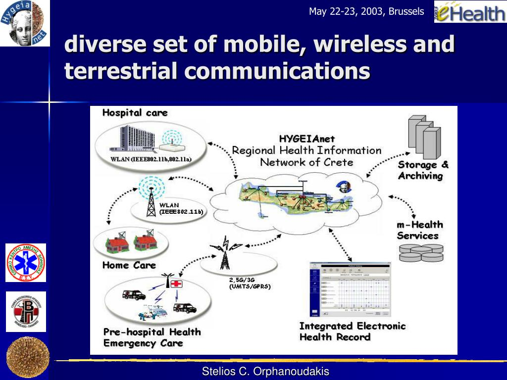 diverse set of mobile, wireless and terrestrial communications