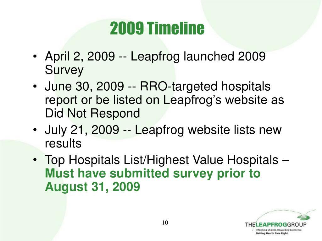 2009 Timeline