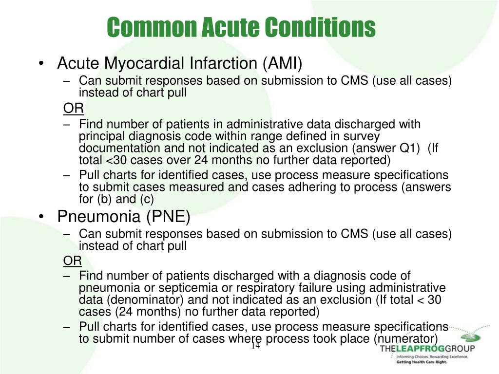 Common Acute Conditions