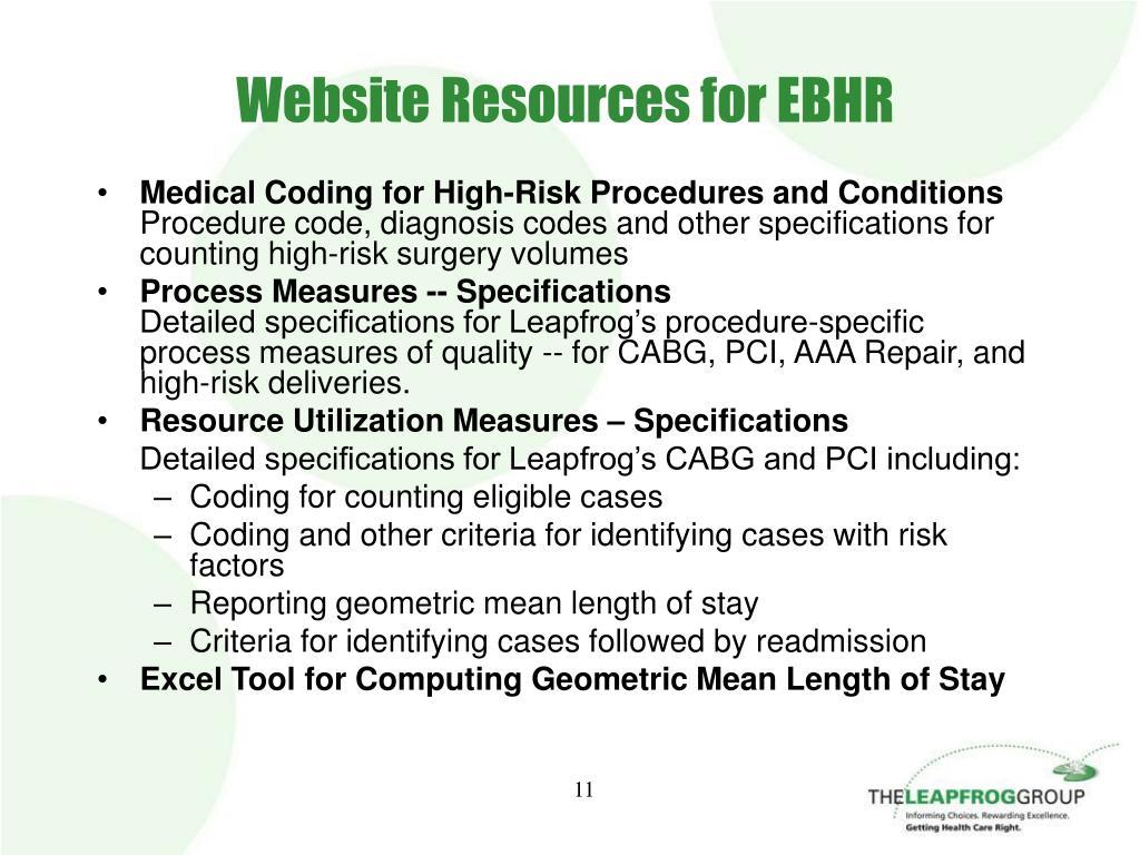 Website Resources for EBHR