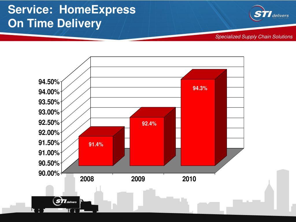 Service:  HomeExpress