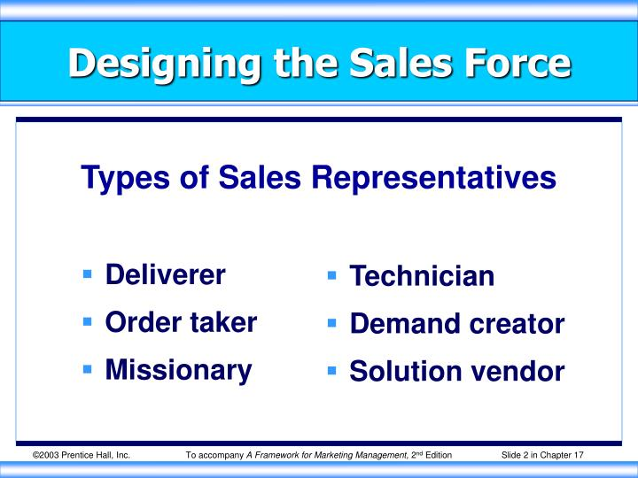Designing the sales force