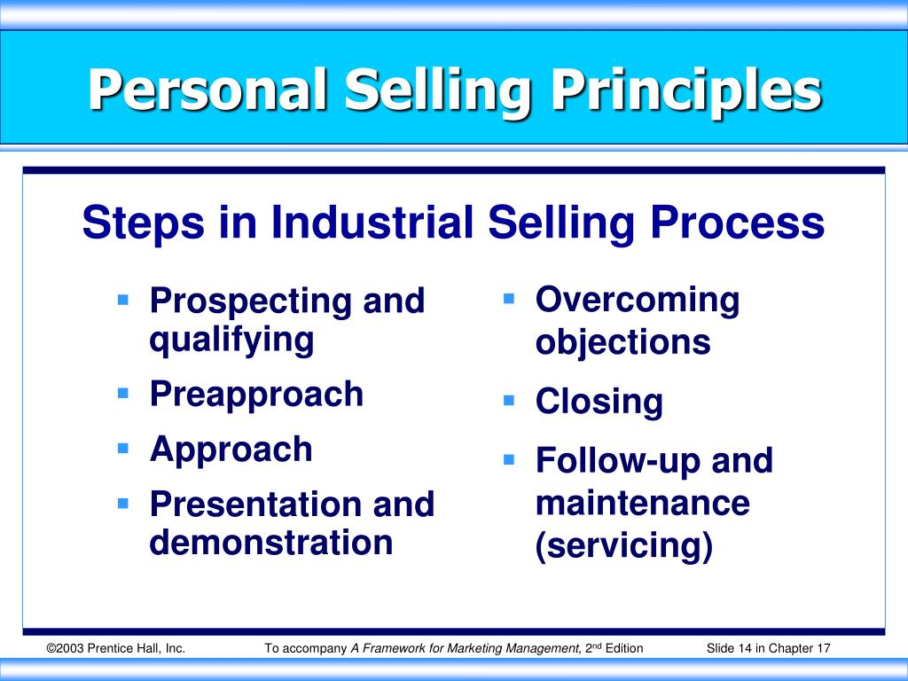 Prospecting and qualifying