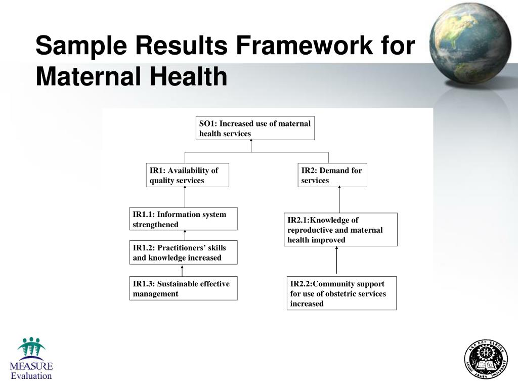 Sample Results Framework for Maternal Health