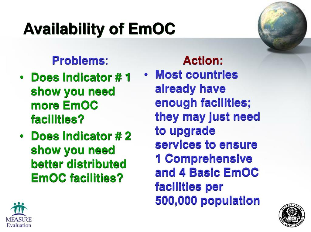 Availability of EmOC