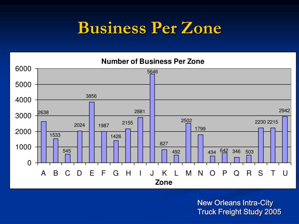 Business Per Zone