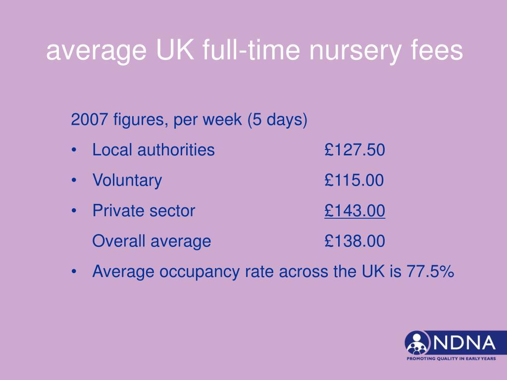 average UK full-time nursery fees