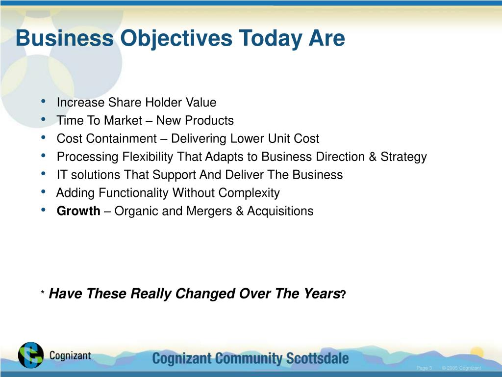 Business Objectives Today Are