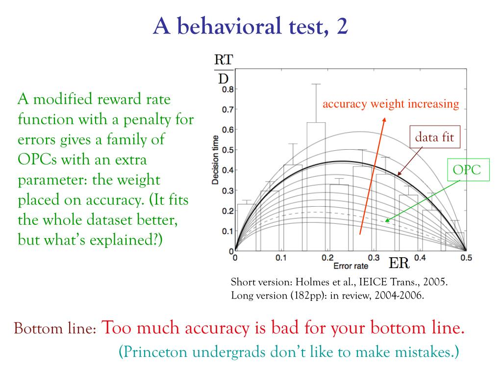 A behavioral test, 2