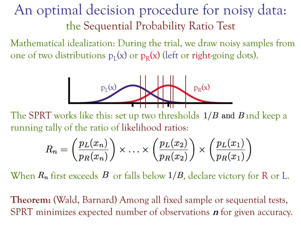 An optimal decision procedure for noisy data: