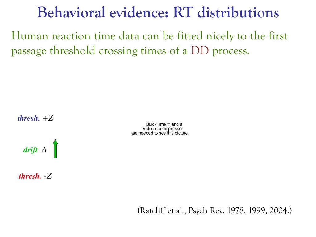 Behavioral evidence: RT distributions