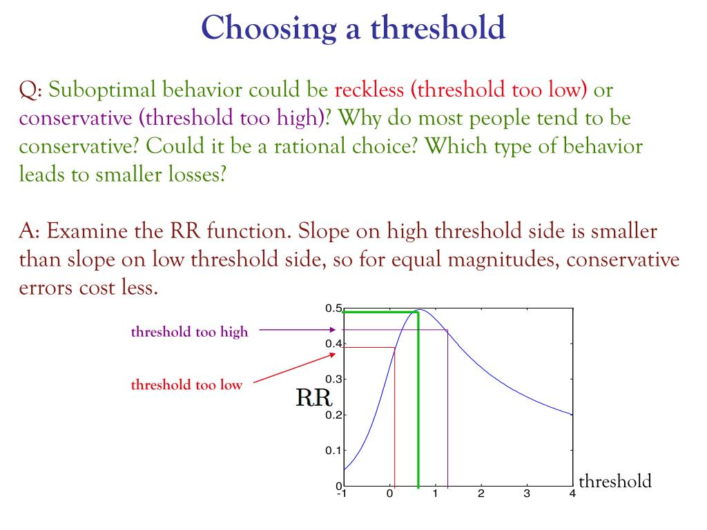 Choosing a threshold