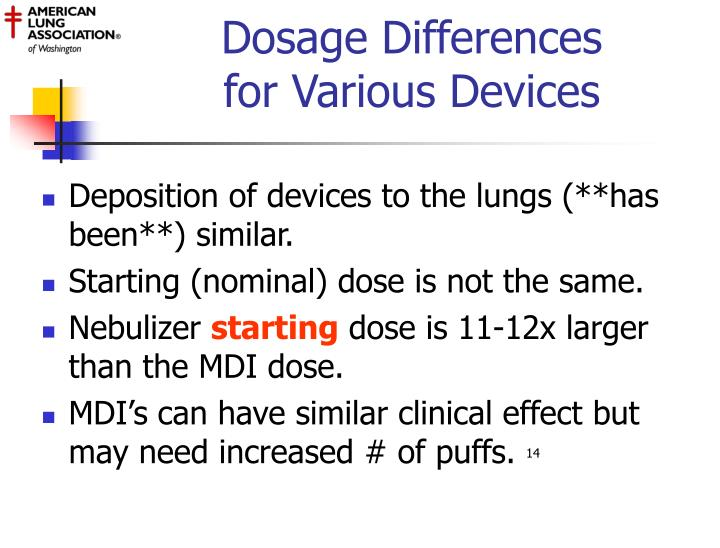 Dosage Differences