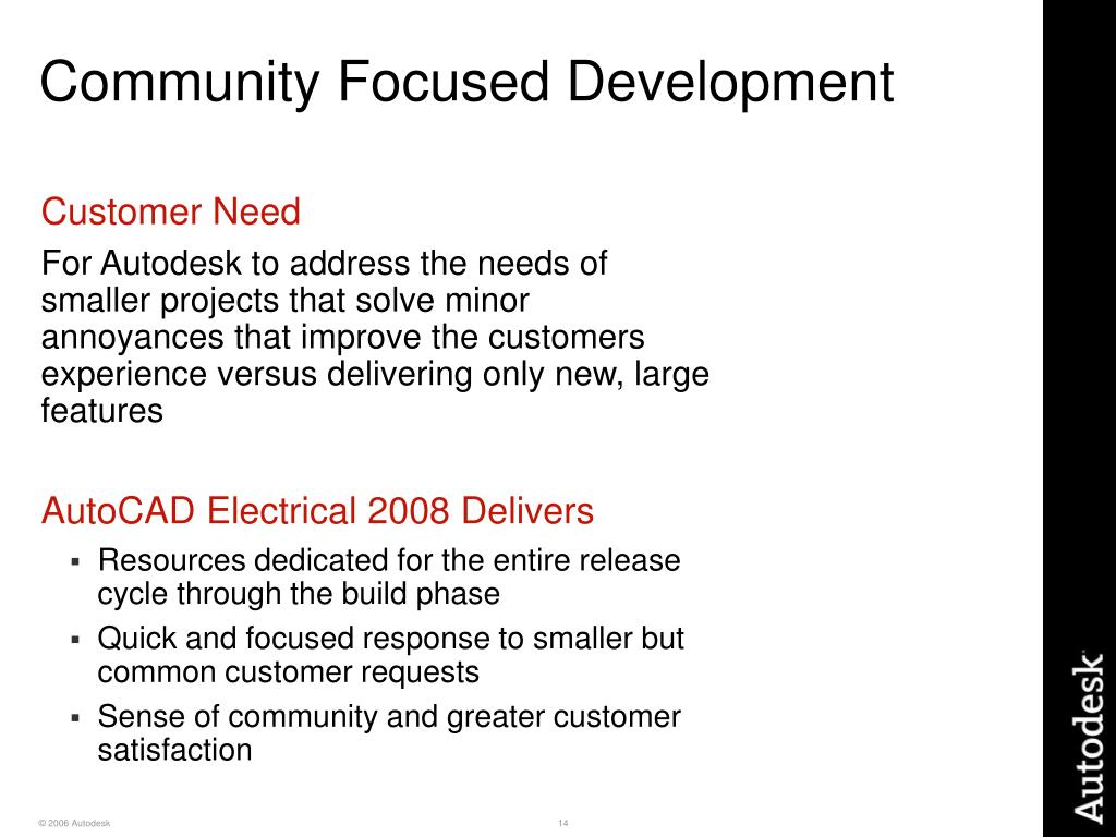 Community Focused Development
