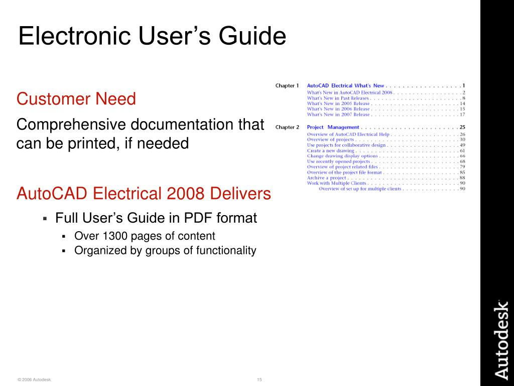 Electronic User's Guide
