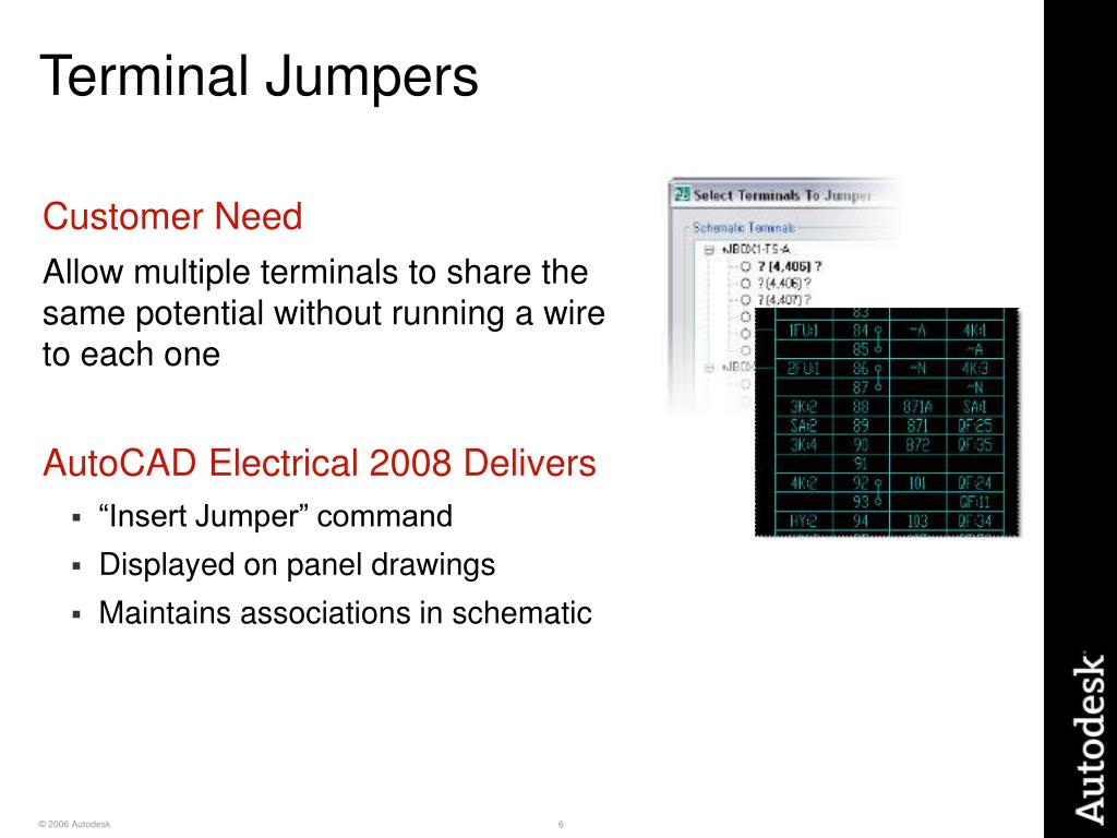 Terminal Jumpers