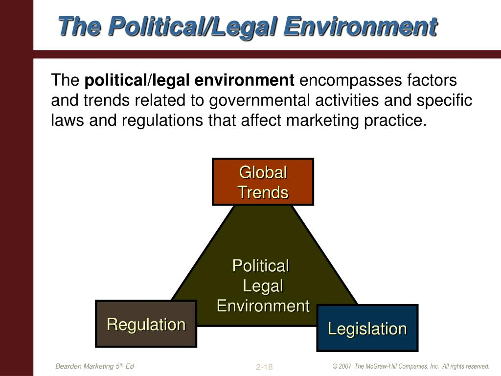 The Political/Legal Environment
