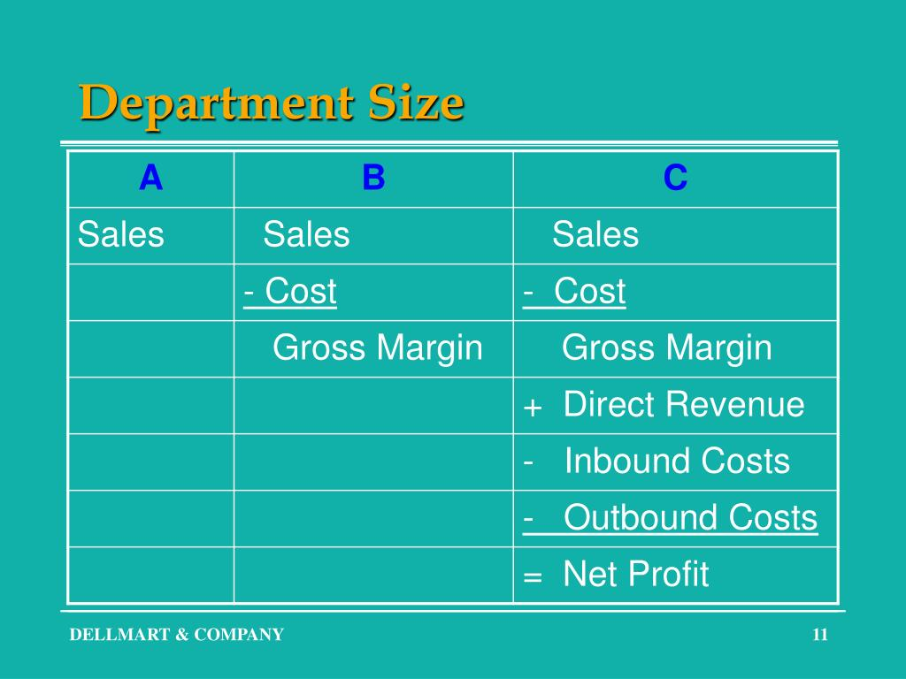 Department Size