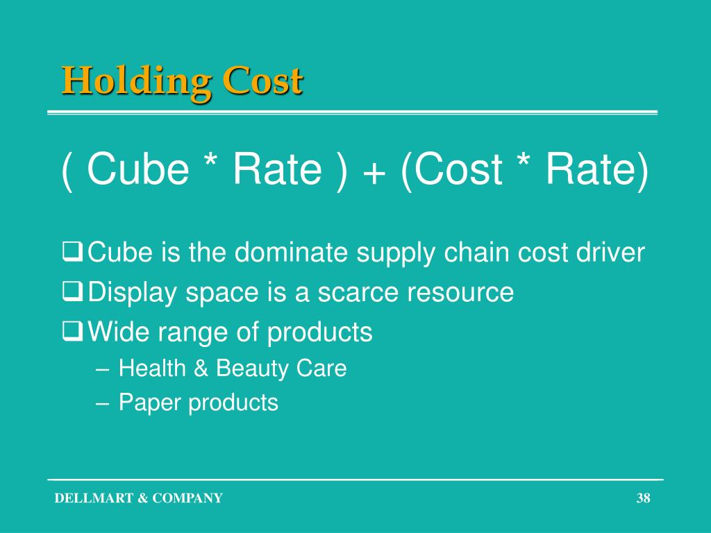 Holding Cost