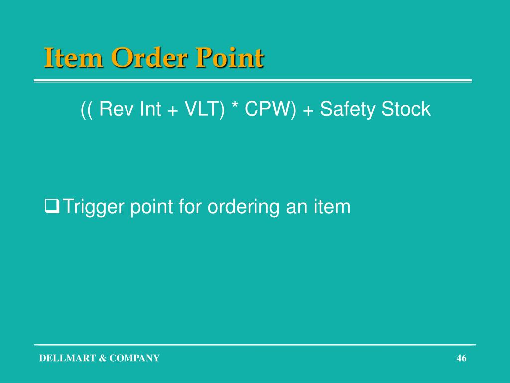 Item Order Point