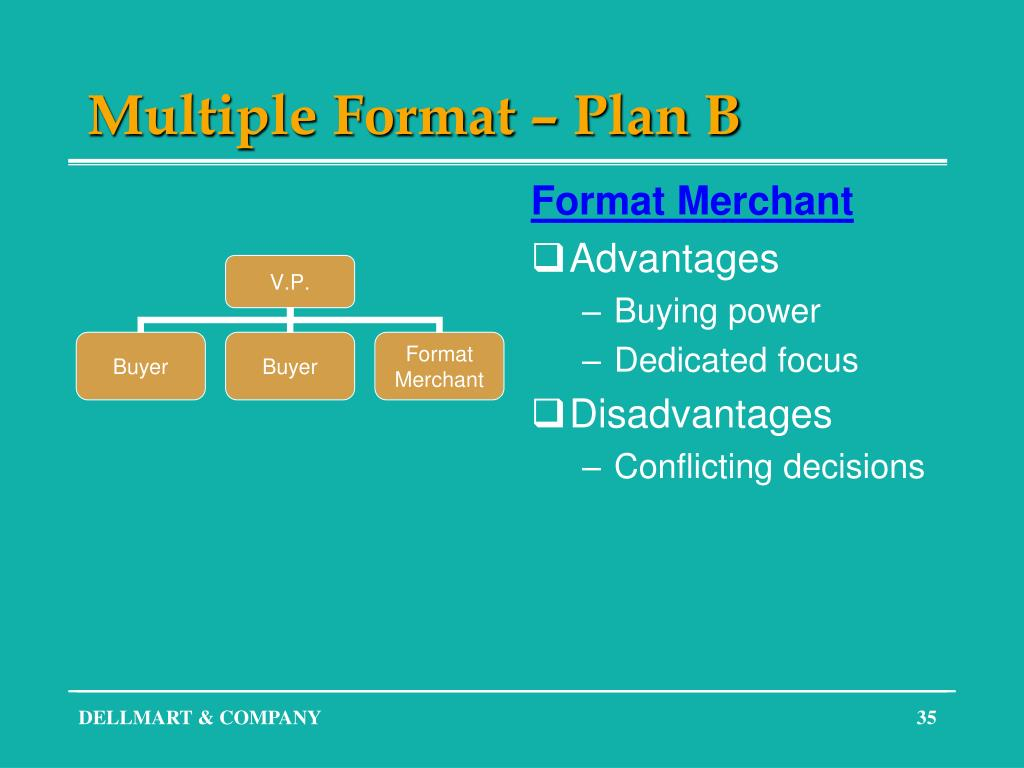 Multiple Format – Plan B
