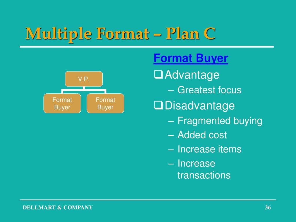 Multiple Format – Plan C