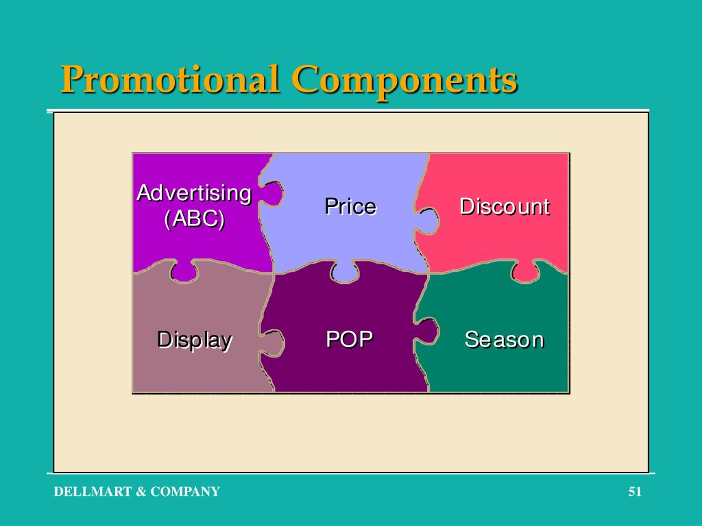 Promotional Components