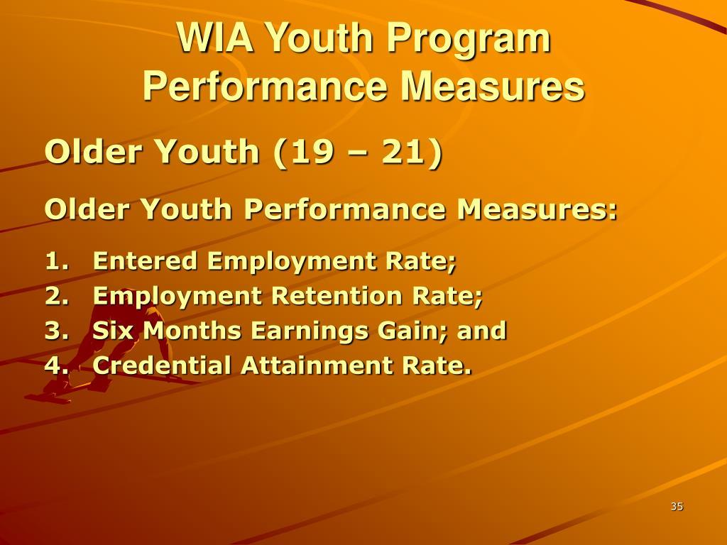 WIA Youth Program