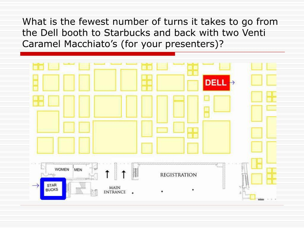 What is the fewest number of turns it takes to go from the Dell booth to Starbucks and back with two Venti Caramel Macchiato's (for your presenters)?