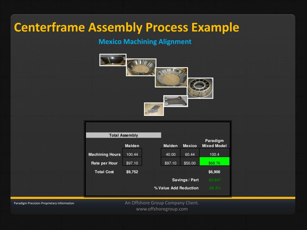 Centerframe Assembly Process Example