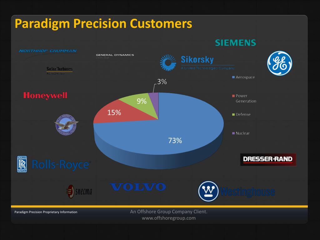 Paradigm Precision Customers