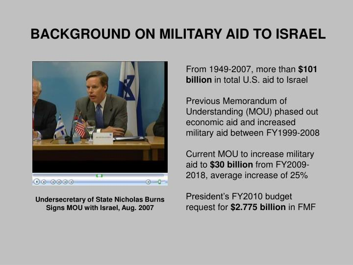 BACKGROUND ON MILITARY AID TO ISRAEL