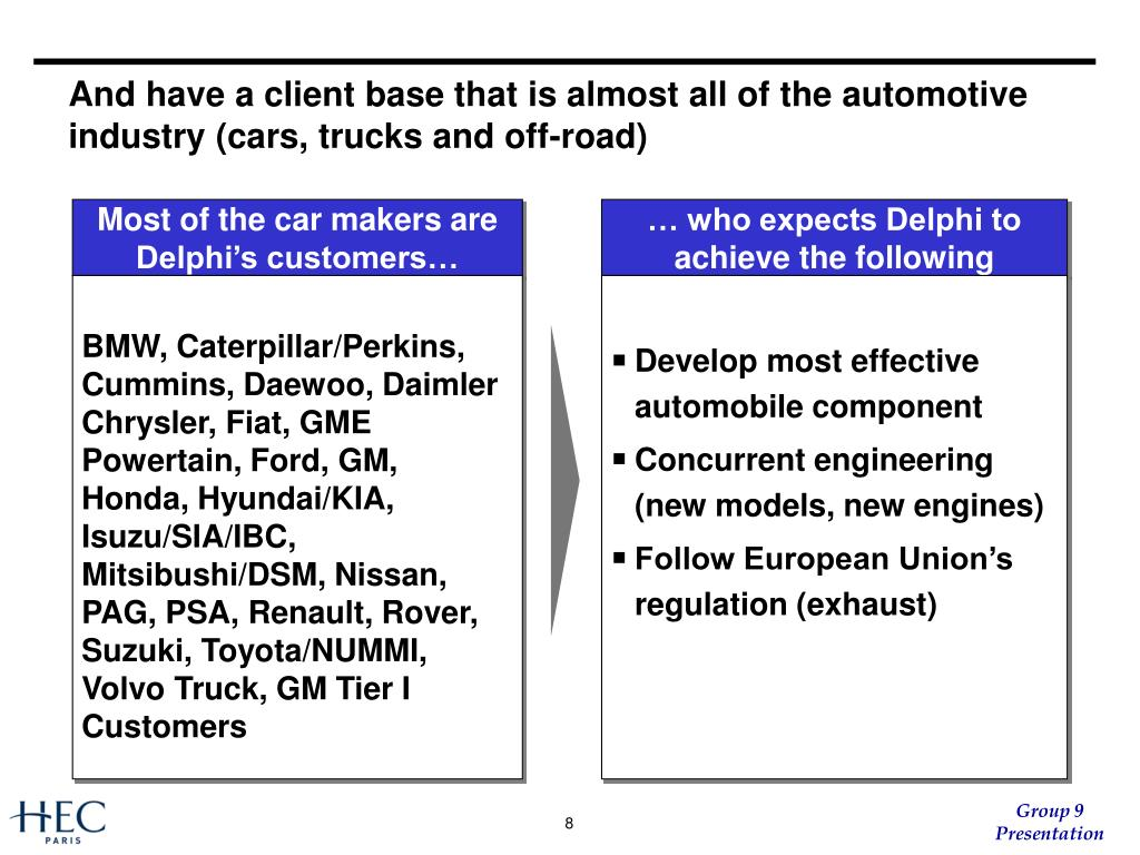 And have a client base that is almost all of the automotive industry (cars, trucks and off-road)