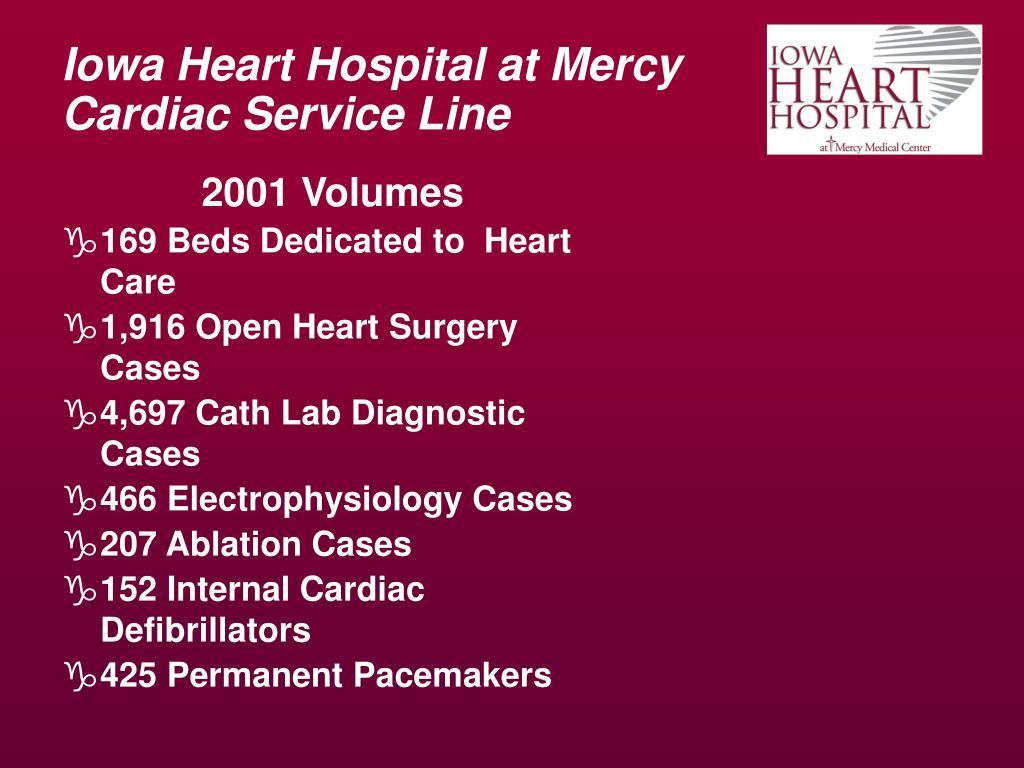 Iowa Heart Hospital at Mercy