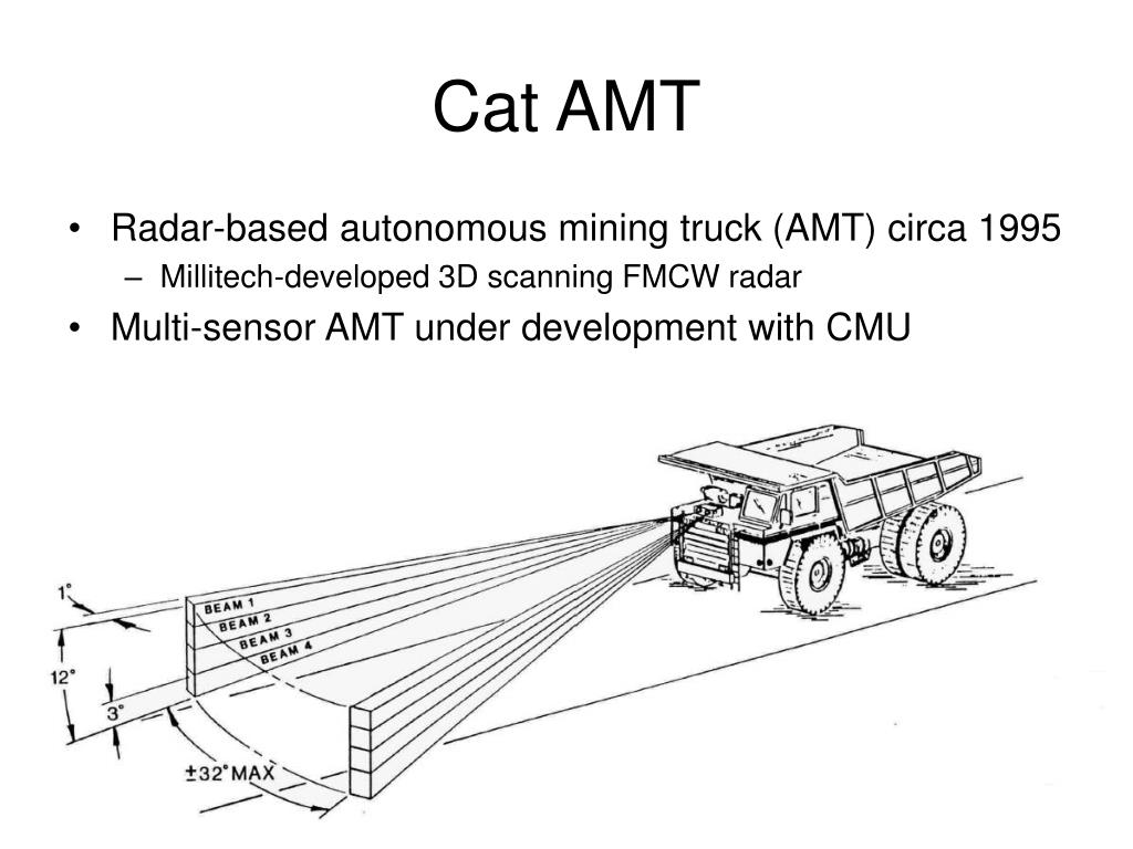Cat AMT