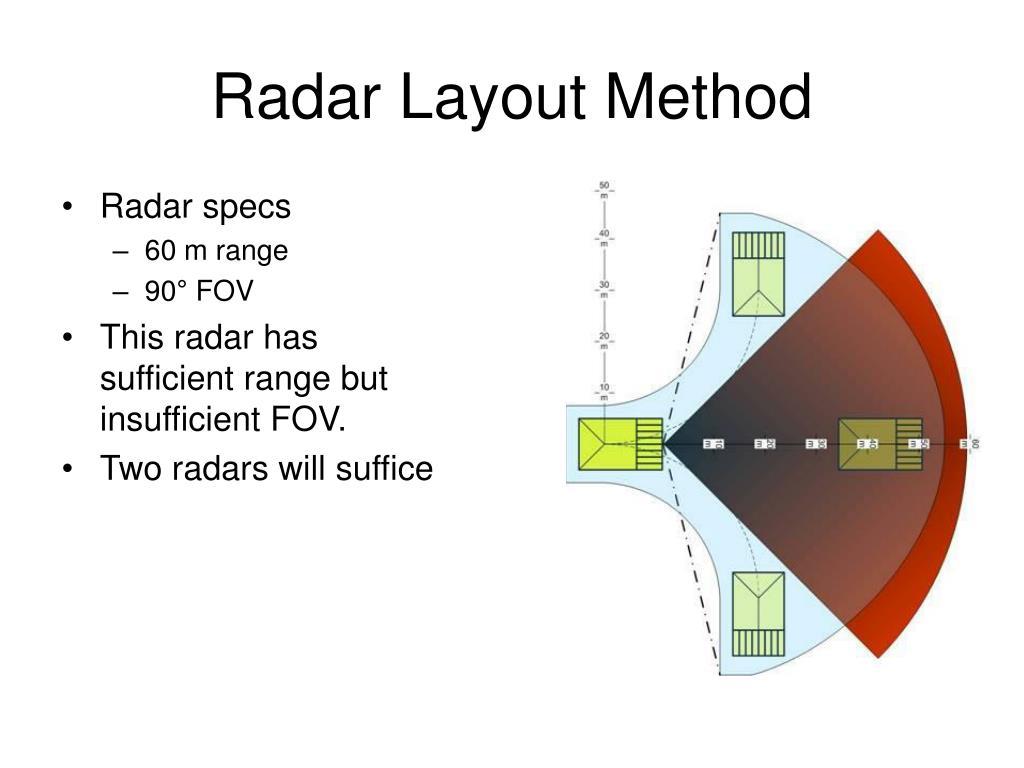 Radar Layout Method