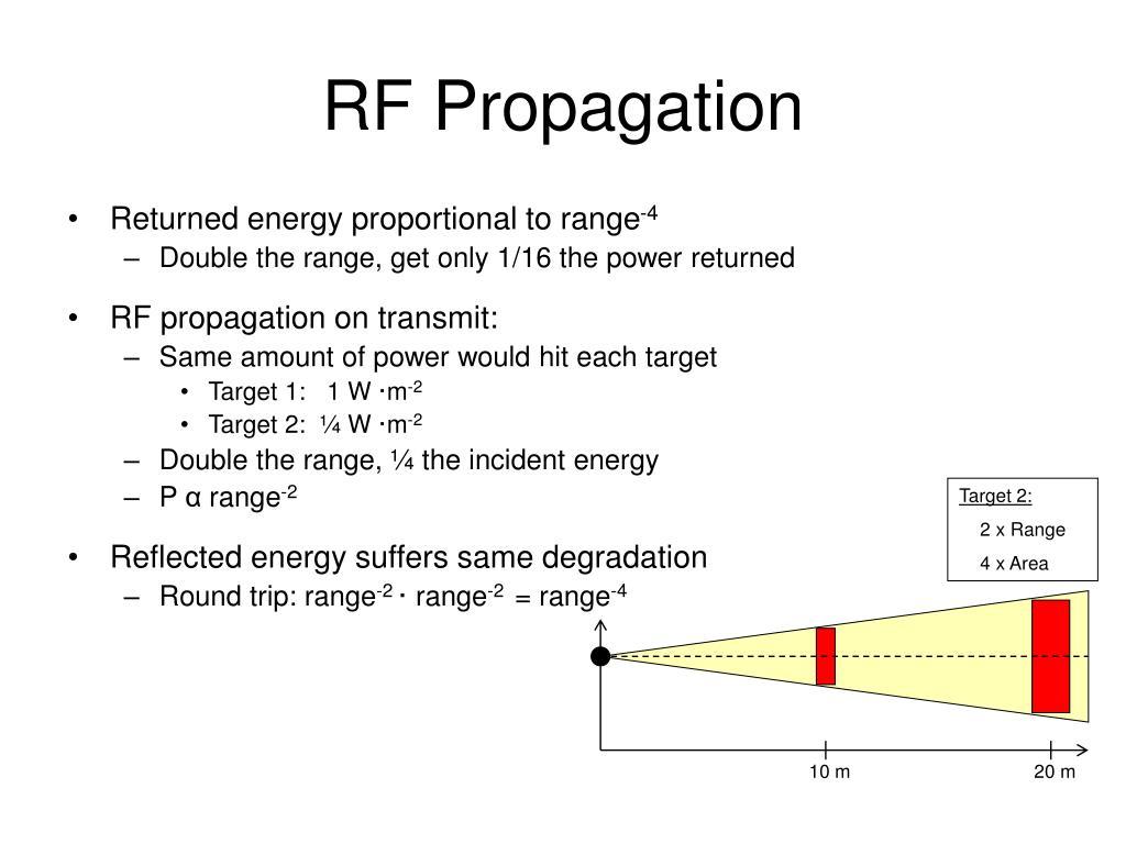 RF Propagation