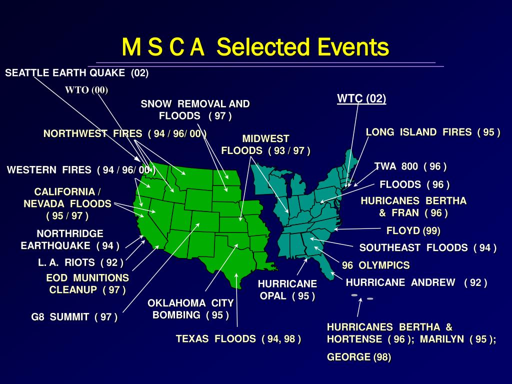 M S C A  Selected Events