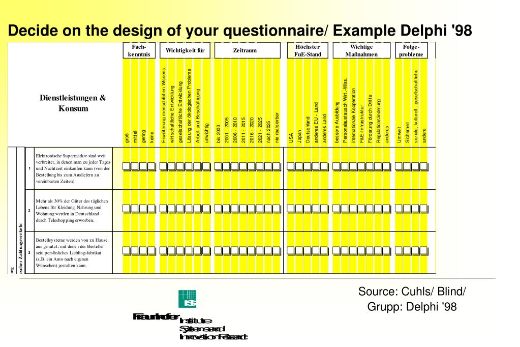 Decide on the design of your questionnaire/ Example Delphi '98