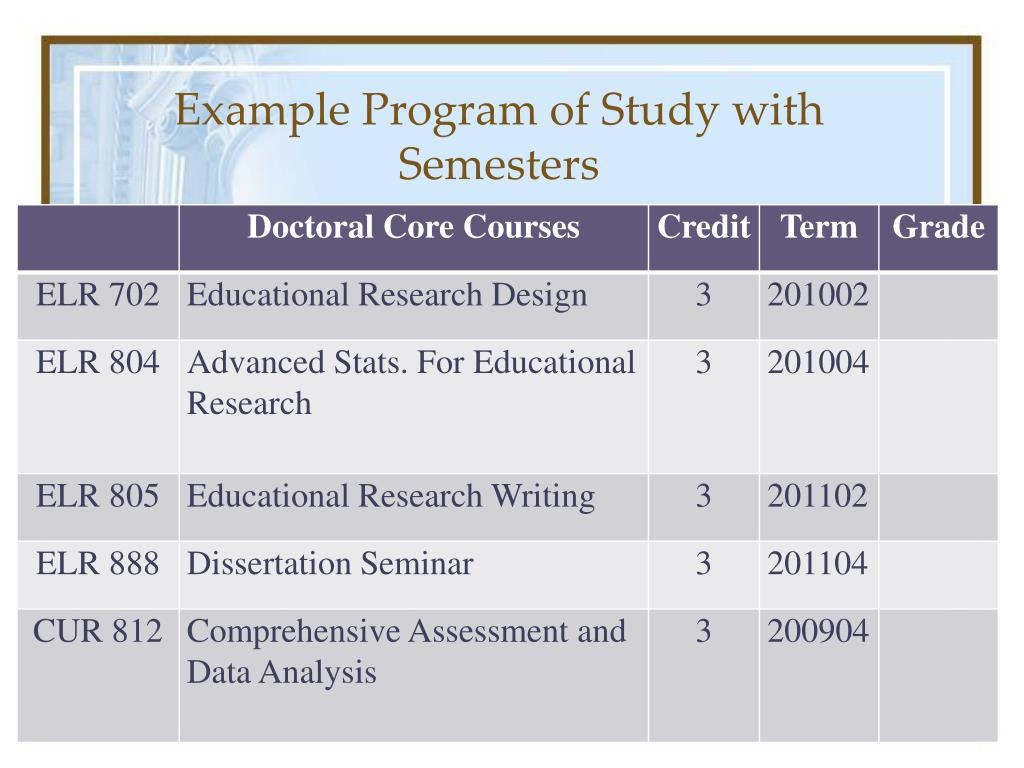 Example Program of Study with Semesters